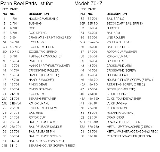 Click image for larger version  Name:Penn704zPartsList.jpg Views:103 Size:84.0 KB ID:6033